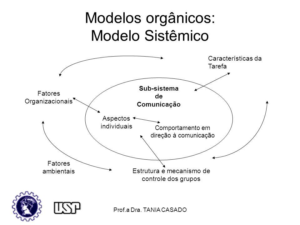 Sub-sistema de Comunicação