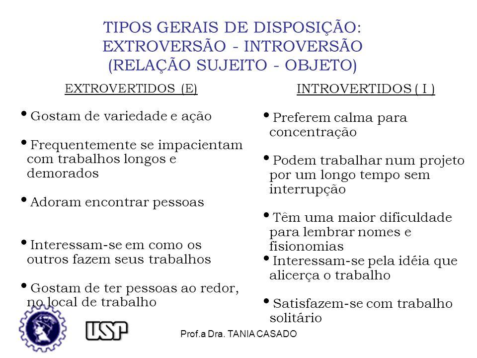 TIPOS GERAIS DE DISPOSIÇÃO: EXTROVERSÃO - INTROVERSÃO