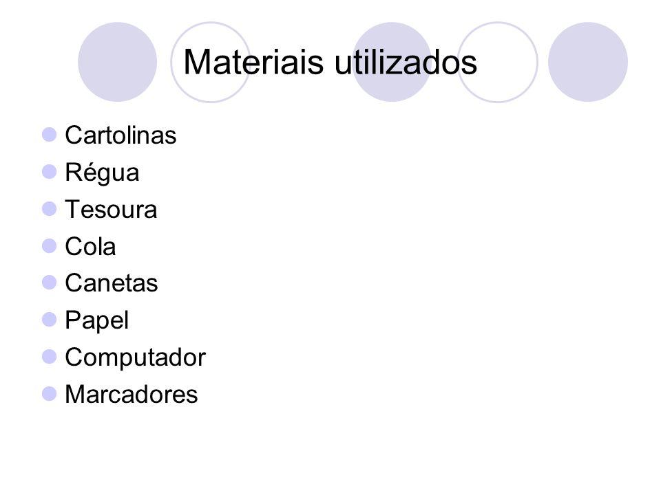 Materiais utilizados Cartolinas Régua Tesoura Cola Canetas Papel