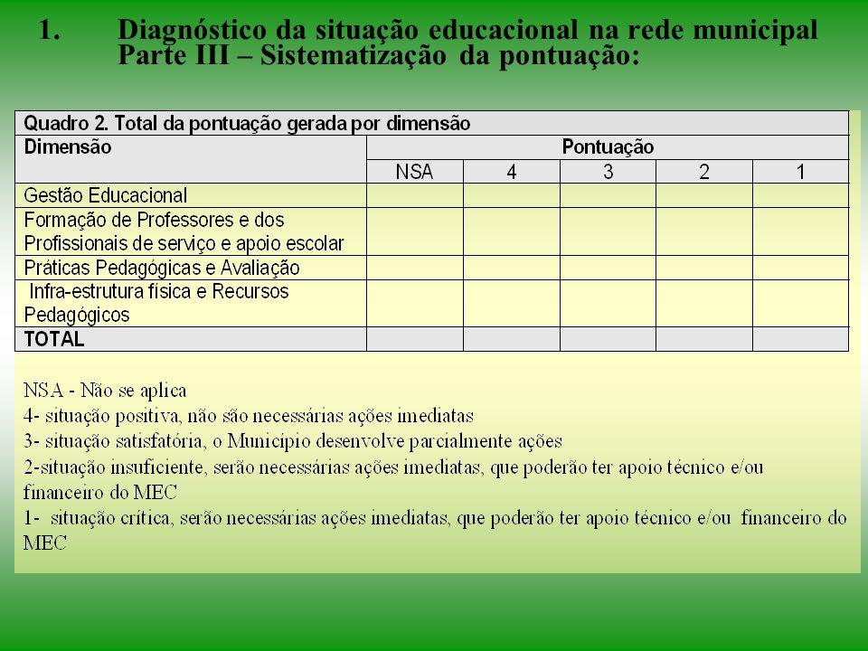 Diagnóstico da situação educacional na rede municipal Parte III – Sistematização da pontuação: