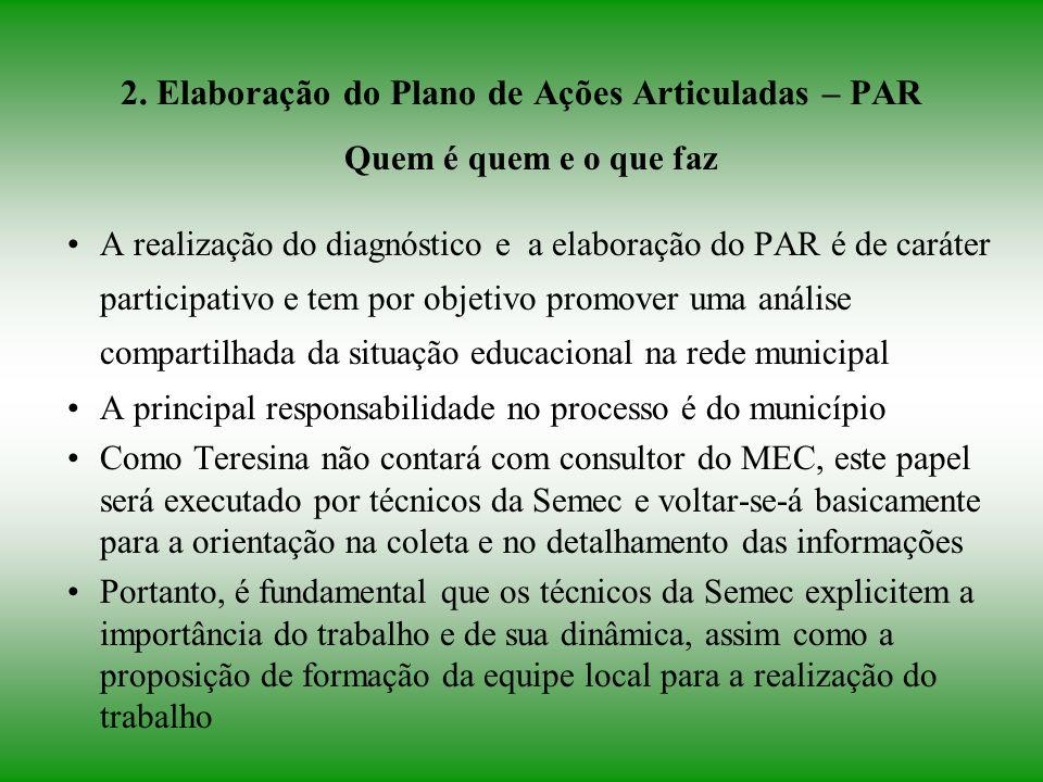2. Elaboração do Plano de Ações Articuladas – PAR