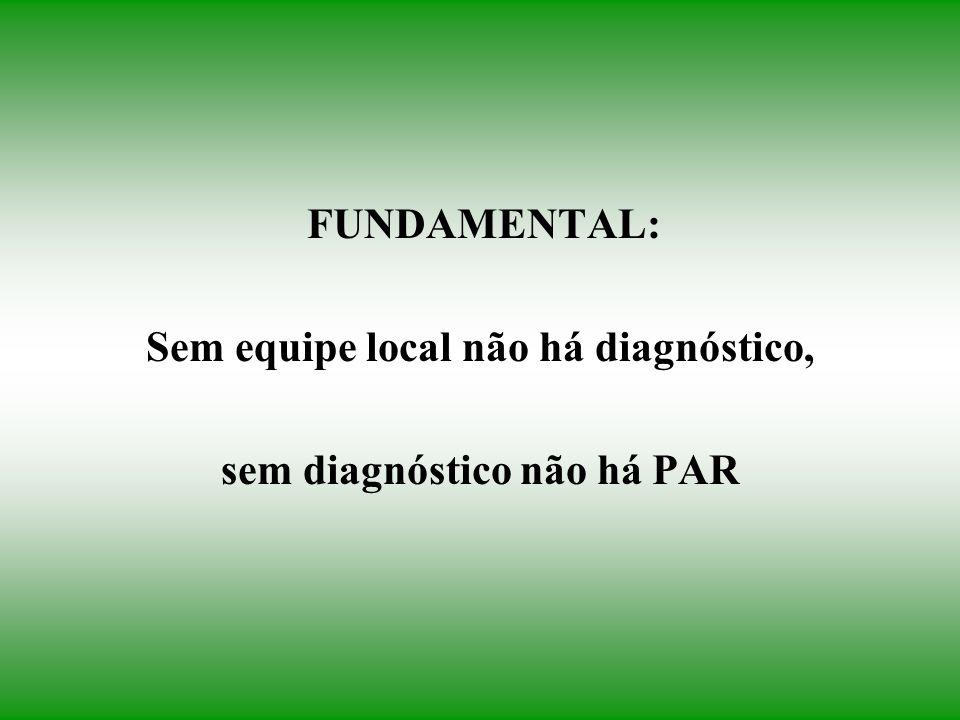 Sem equipe local não há diagnóstico, sem diagnóstico não há PAR