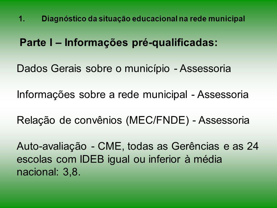 Diagnóstico da situação educacional na rede municipal