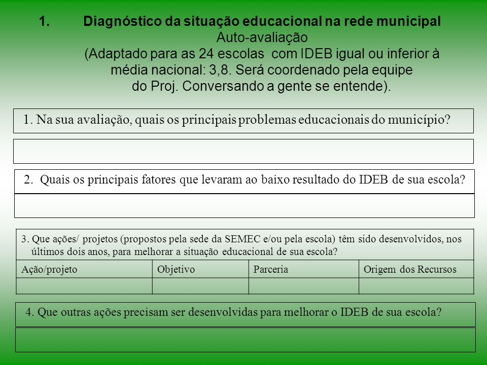 Diagnóstico da situação educacional na rede municipal Auto-avaliação (Adaptado para as 24 escolas com IDEB igual ou inferior à média nacional: 3,8. Será coordenado pela equipe do Proj. Conversando a gente se entende).