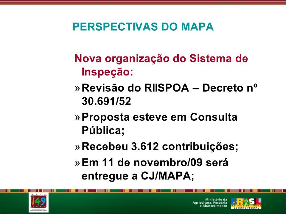 PERSPECTIVAS DO MAPA Nova organização do Sistema de Inspeção: Revisão do RIISPOA – Decreto nº 30.691/52.