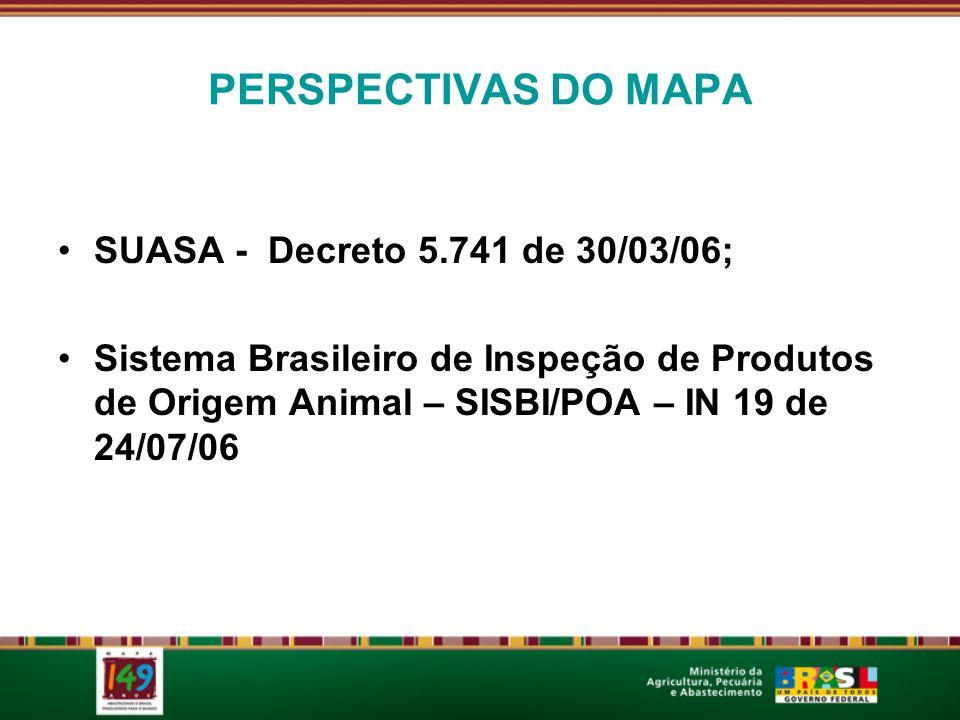 PERSPECTIVAS DO MAPA SUASA - Decreto 5.741 de 30/03/06;