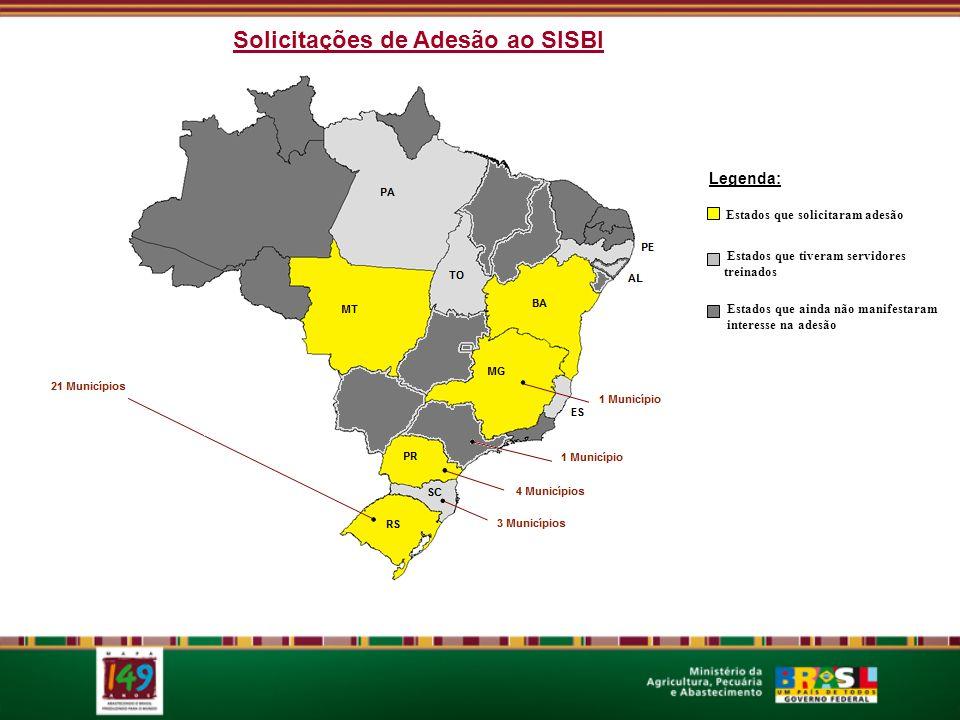 Solicitações de Adesão ao SISBI