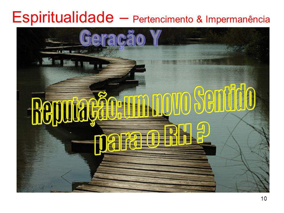 Espiritualidade – Pertencimento & Impermanência