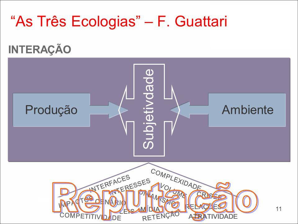 As Três Ecologias – F. Guattari
