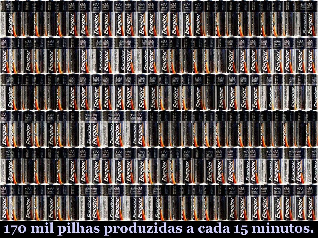 170 mil pilhas produzidas a cada 15 minutos.