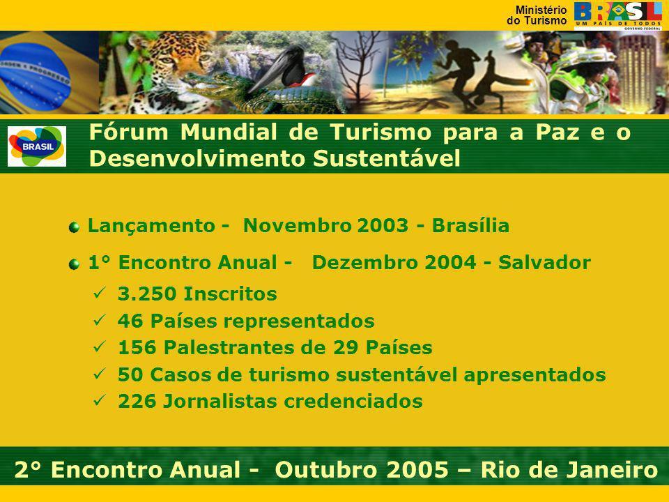Fórum Mundial de Turismo para a Paz e o Desenvolvimento Sustentável