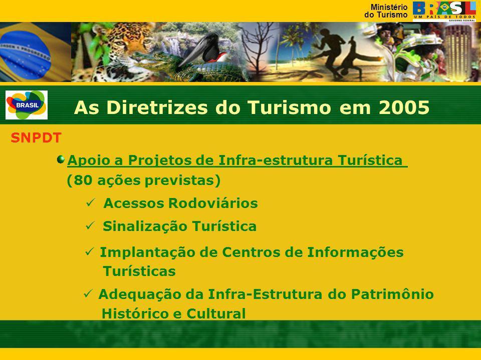 As Diretrizes do Turismo em 2005