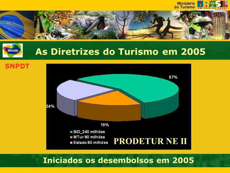 As Diretrizes do Turismo em 2005 Iniciados os desembolsos em 2005