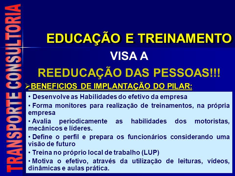 REEDUCAÇÃO DAS PESSOAS!!!