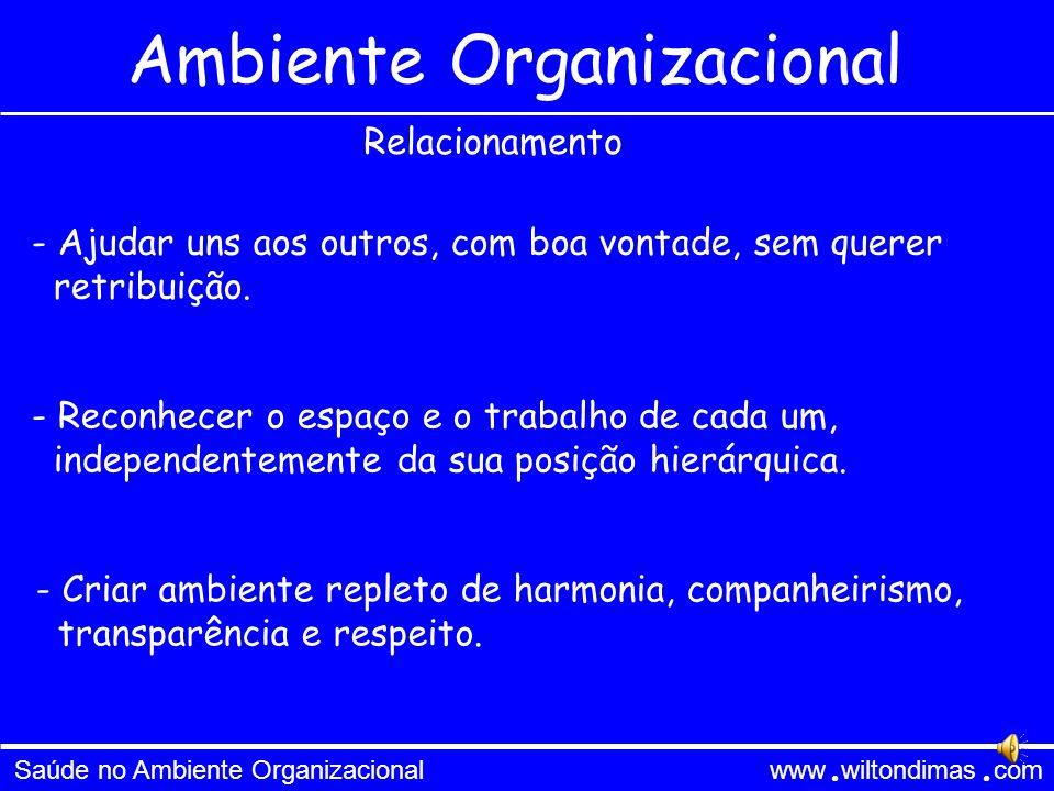 Ambiente Organizacional