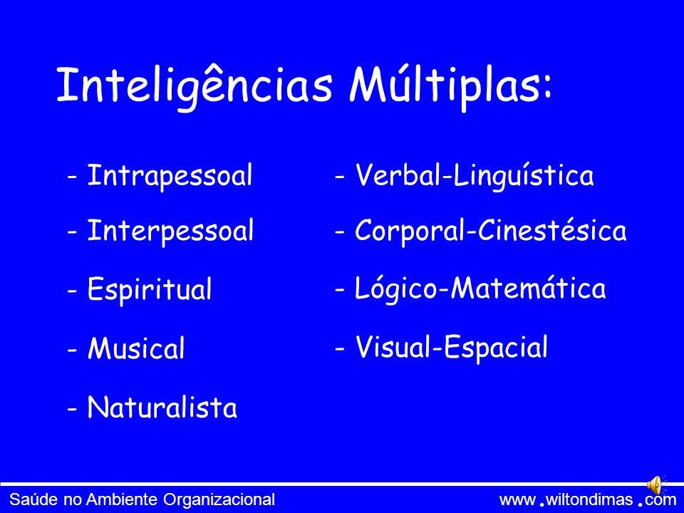 Inteligência s Múltiplas: - Intrapessoal - Verbal-Linguística