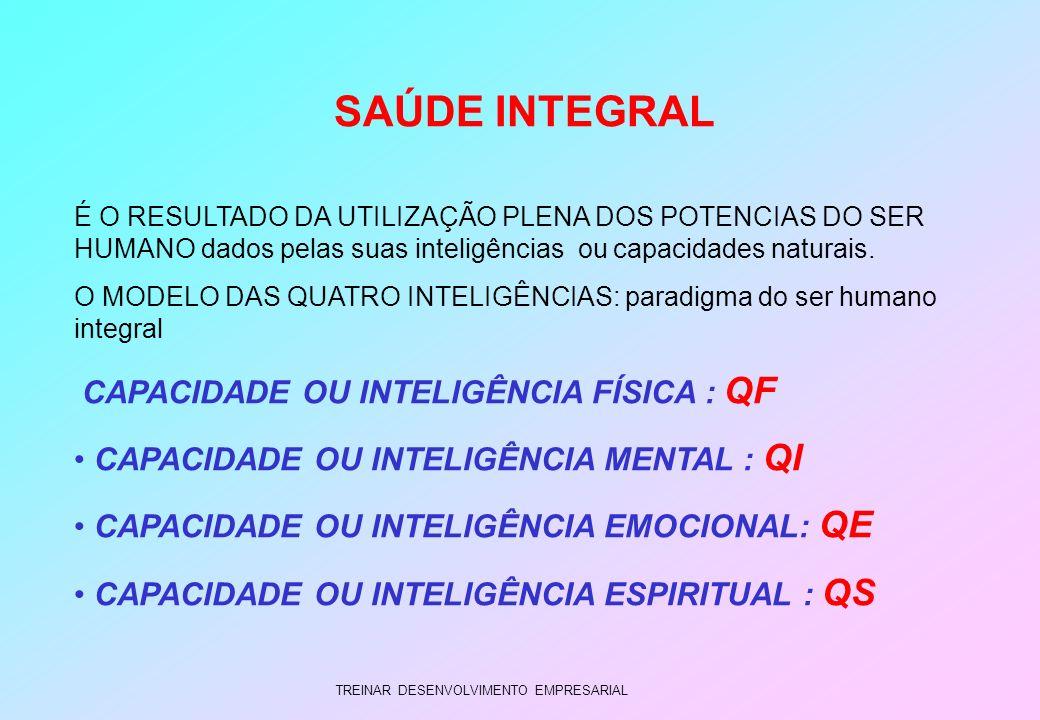 SAÚDE INTEGRAL CAPACIDADE OU INTELIGÊNCIA FÍSICA : QF
