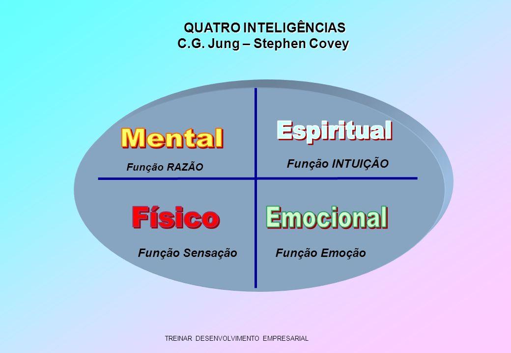 Espiritual Mental Físico Emocional