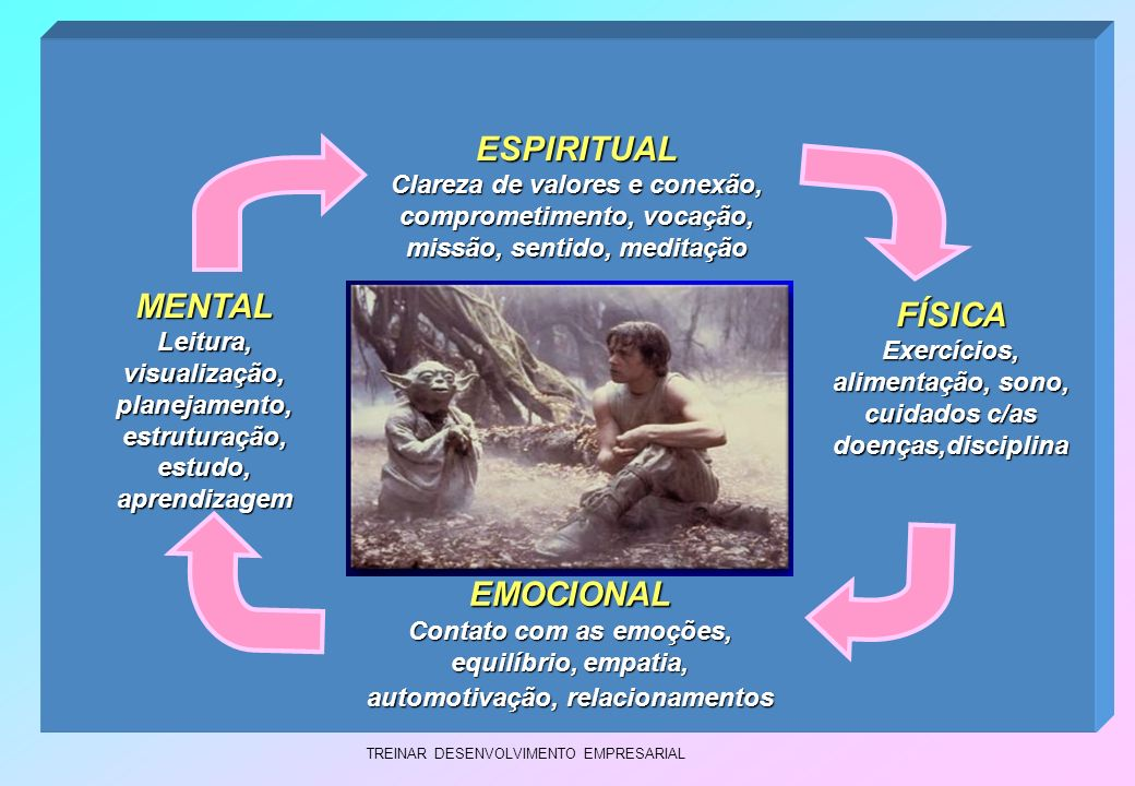 ESPIRITUAL MENTAL FÍSICA EMOCIONAL