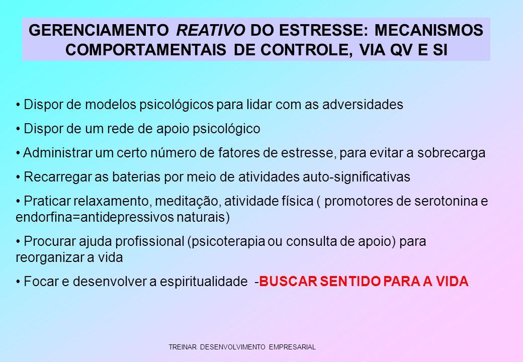 GERENCIAMENTO REATIVO DO ESTRESSE: MECANISMOS COMPORTAMENTAIS DE CONTROLE, VIA QV E SI