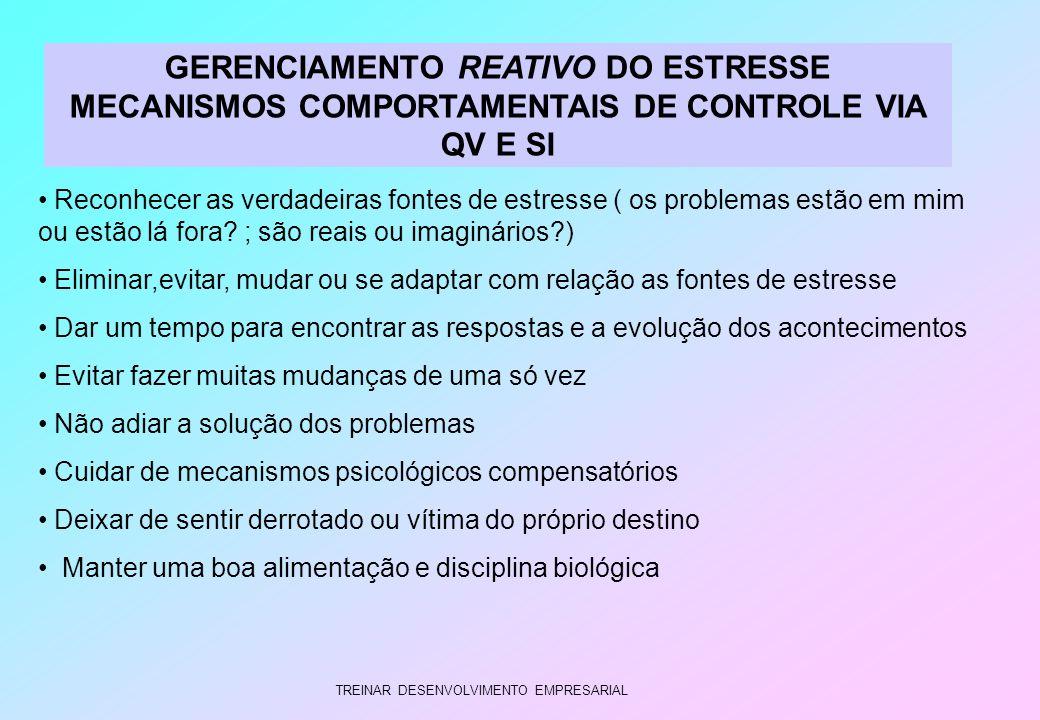 GERENCIAMENTO REATIVO DO ESTRESSE MECANISMOS COMPORTAMENTAIS DE CONTROLE VIA QV E SI