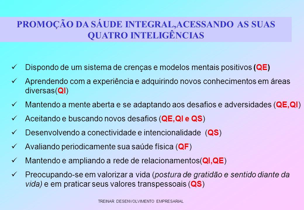 PROMOÇÃO DA SÁUDE INTEGRAL,ACESSANDO AS SUAS QUATRO INTELIGÊNCIAS