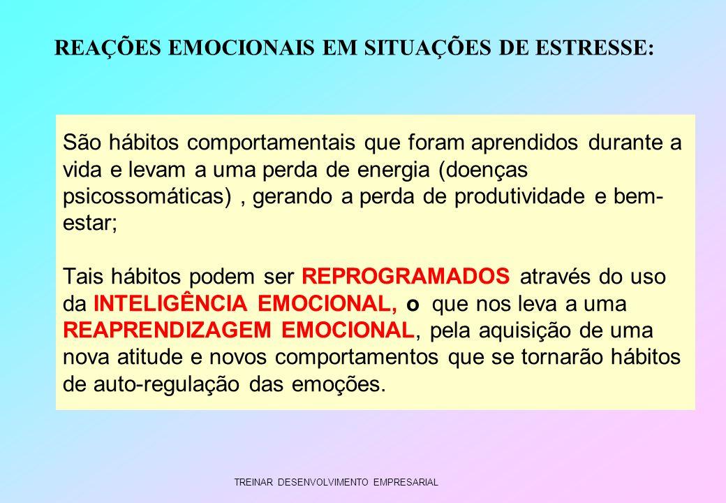 REAÇÕES EMOCIONAIS EM SITUAÇÕES DE ESTRESSE: