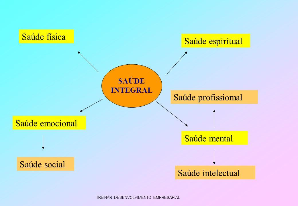 Sa%C3%BAde+f%C3%ADsica+Sa%C3%BAde+espiritual+Sa%C3%BAde+profissiomal+Sa%C3%BAde+emocional.jpg
