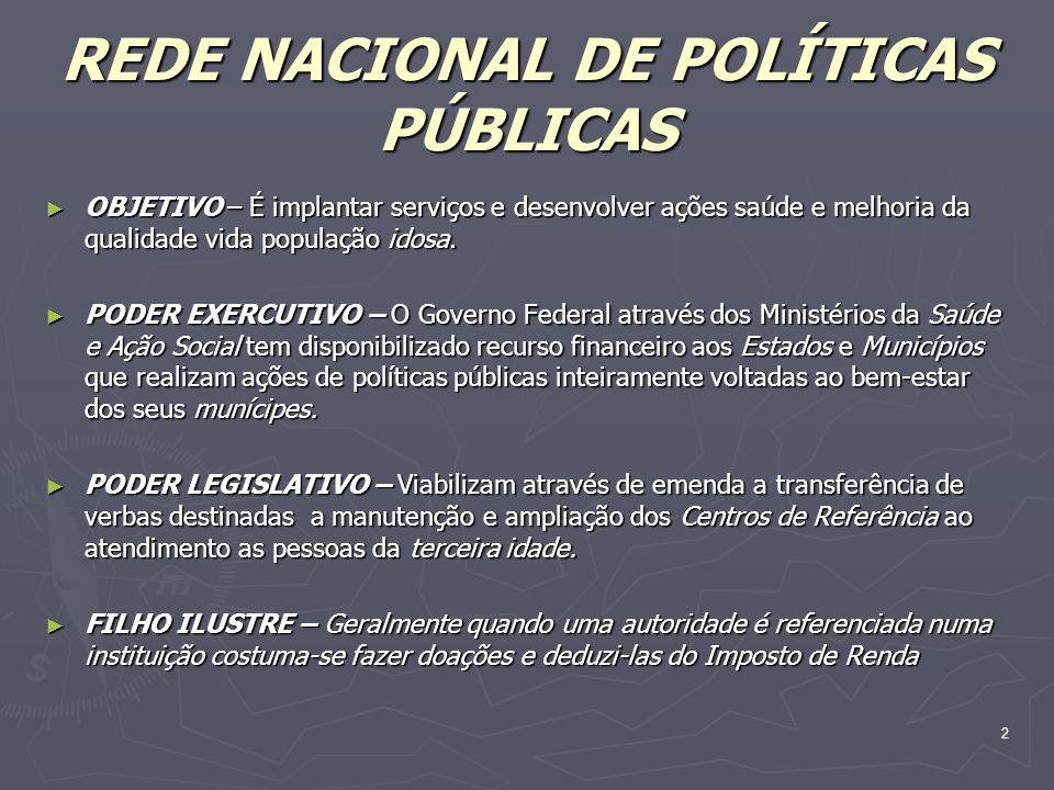 REDE NACIONAL DE POLÍTICAS PÚBLICAS