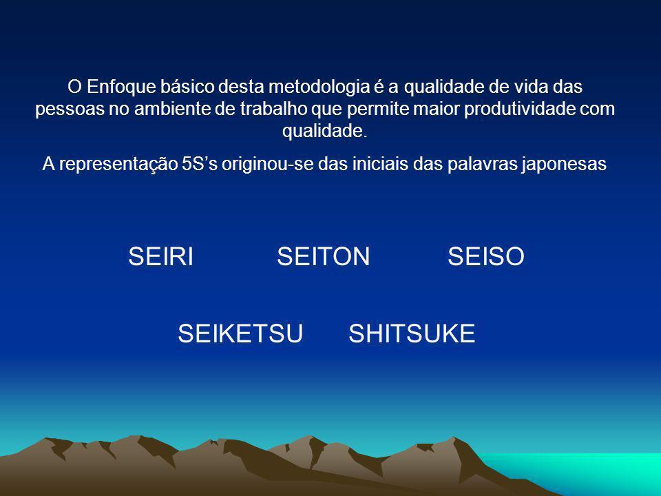A representação 5S's originou-se das iniciais das palavras japonesas