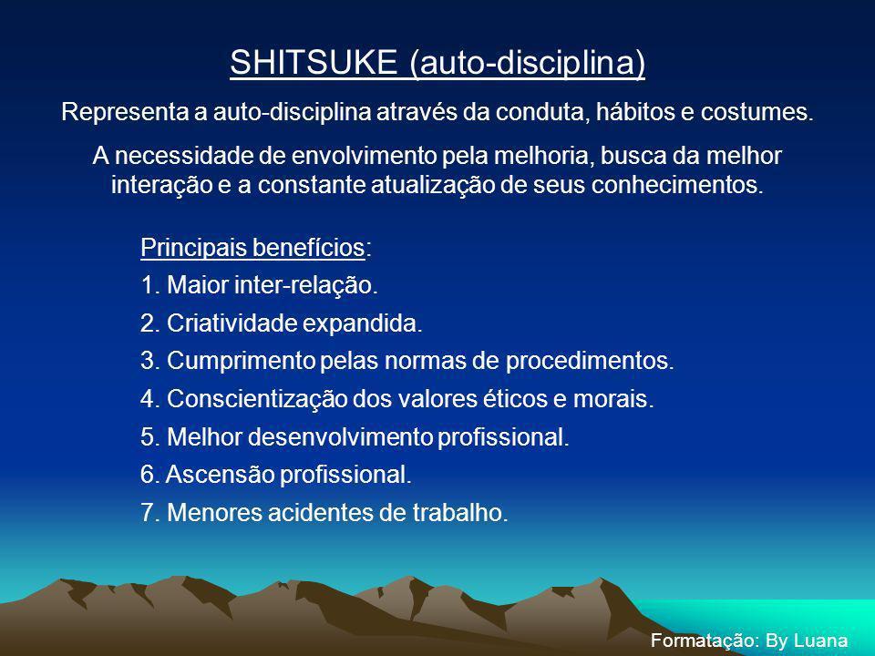 SHITSUKE (auto-disciplina)