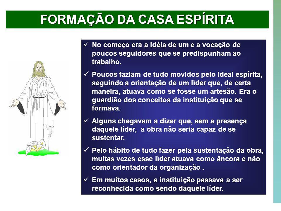 FORMAÇÃO DA CASA ESPÍRITA