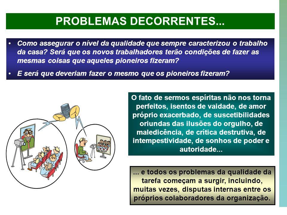 PROBLEMAS DECORRENTES...
