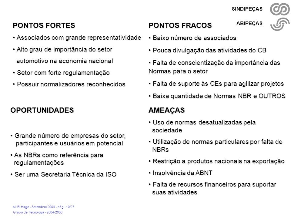 PONTOS FORTES PONTOS FRACOS OPORTUNIDADES AMEAÇAS