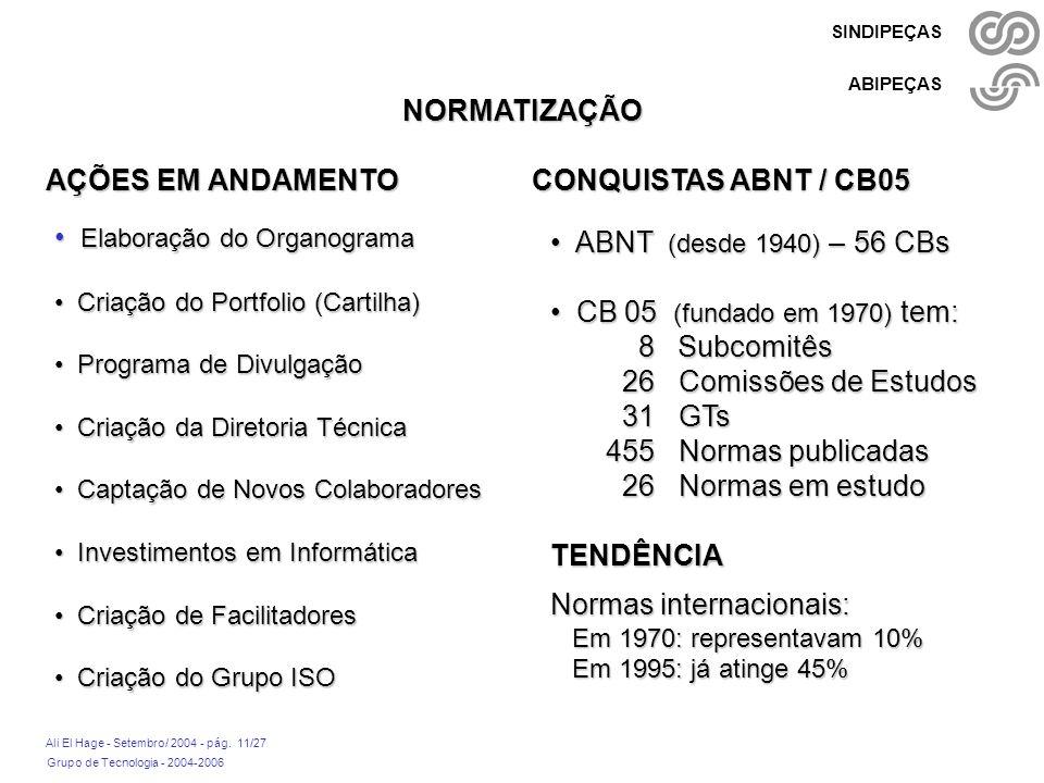 AÇÕES EM ANDAMENTO CONQUISTAS ABNT / CB05