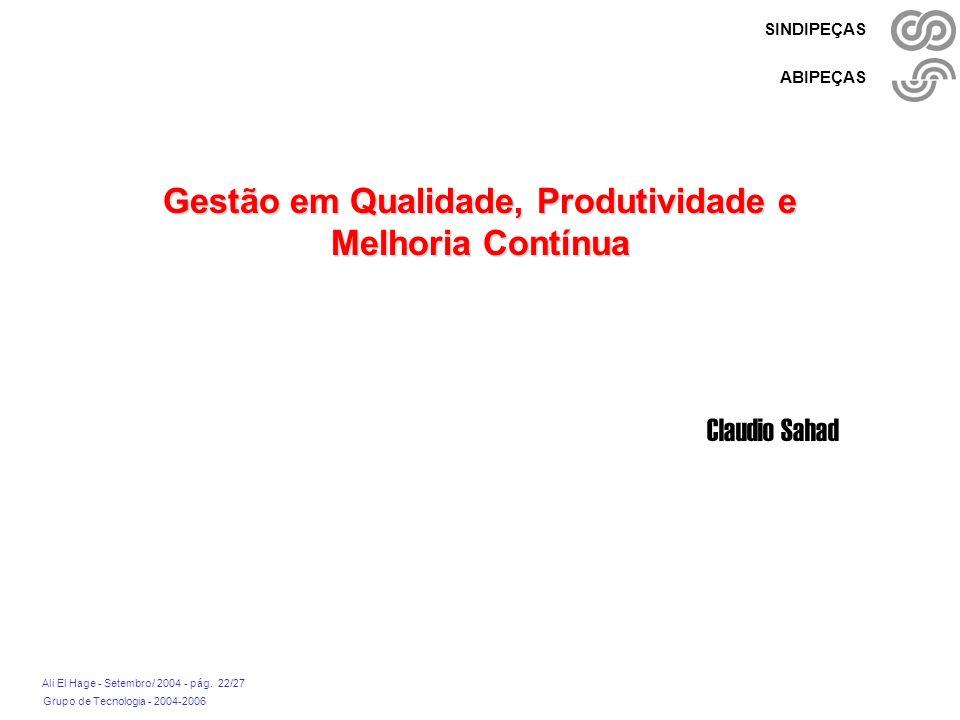 Gestão em Qualidade, Produtividade e Melhoria Contínua