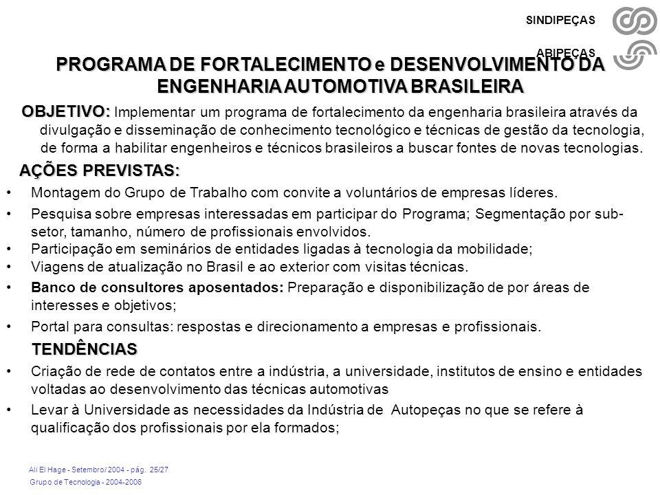 PROGRAMA DE FORTALECIMENTO e DESENVOLVIMENTO DA ENGENHARIA AUTOMOTIVA BRASILEIRA