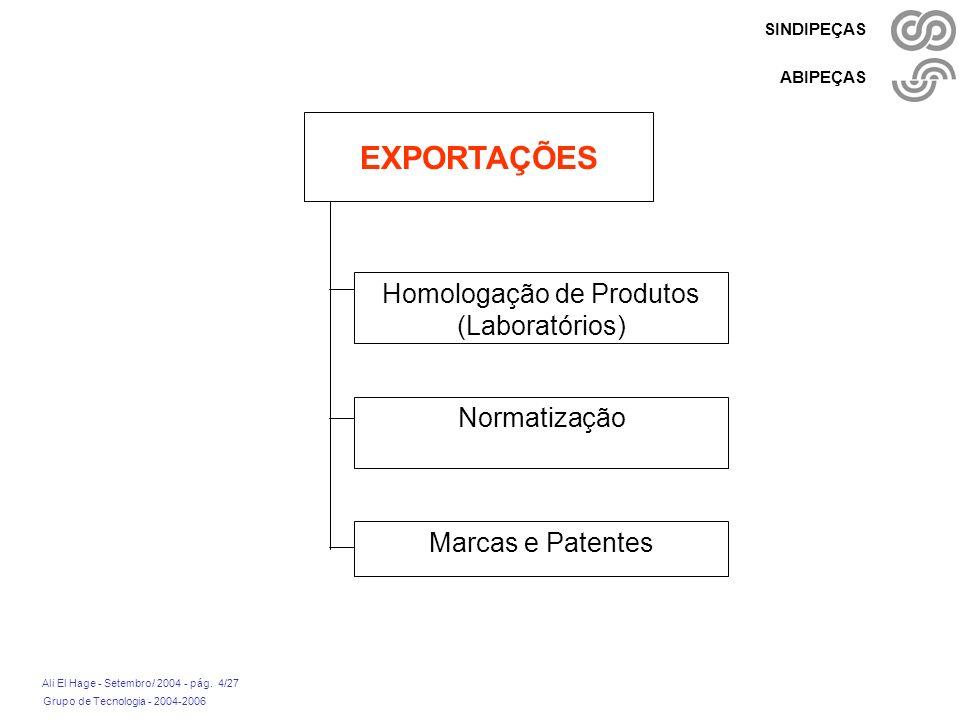 Homologação de Produtos (Laboratórios)