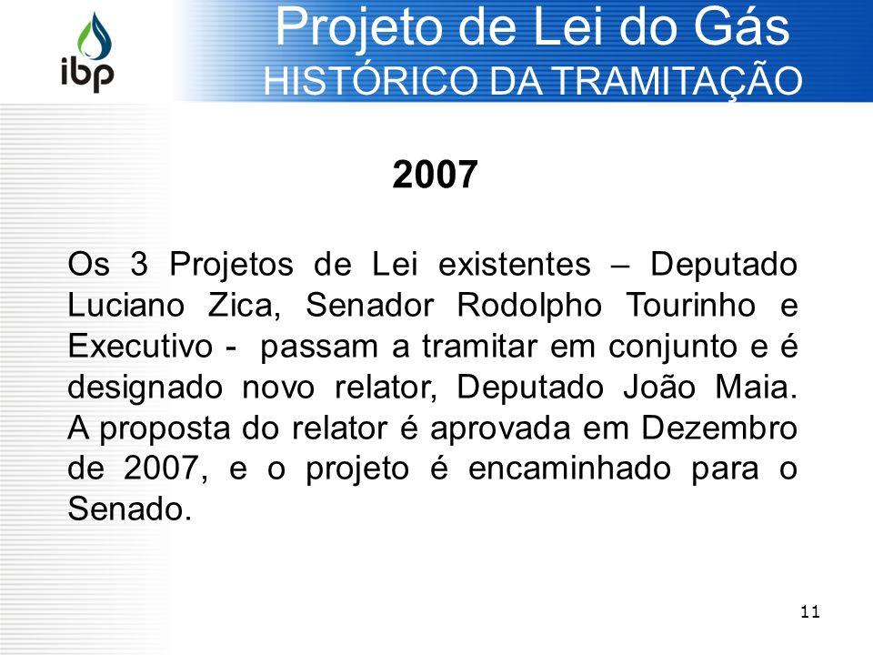 Projeto de Lei do Gás HISTÓRICO DA TRAMITAÇÃO 2007