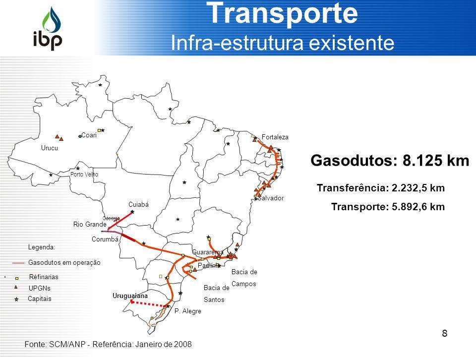 Transporte Infra-estrutura existente