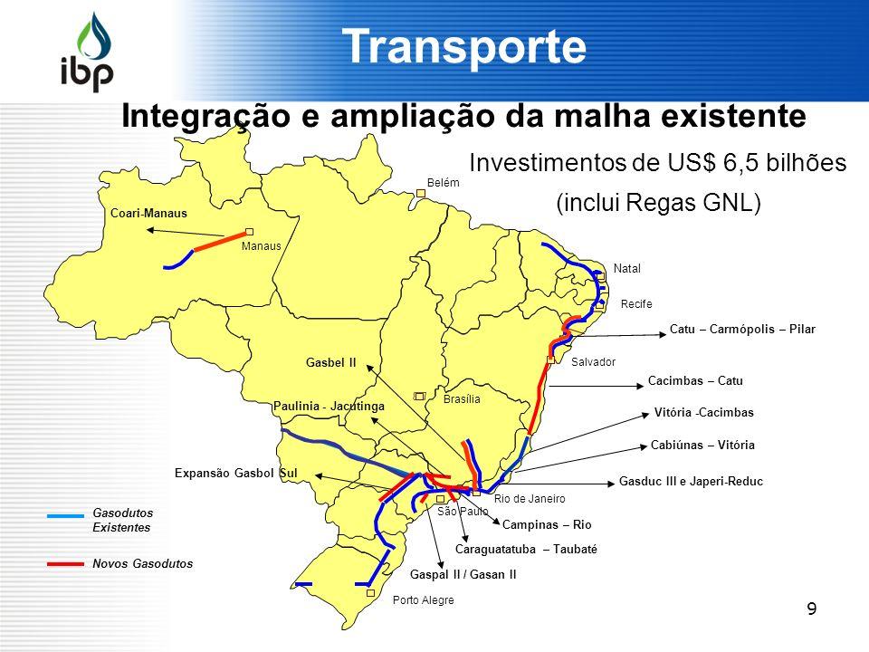 Transporte Integração e ampliação da malha existente