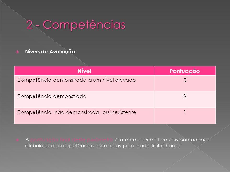 2 - Competências Nível Pontuação 5 3 1