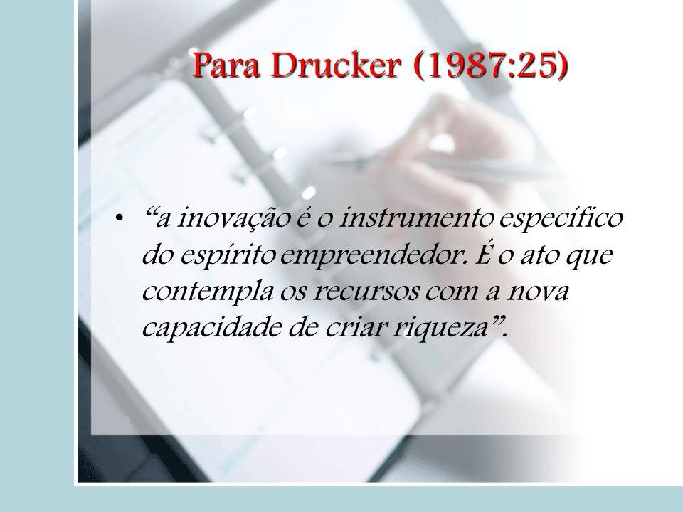 Para Drucker (1987:25)