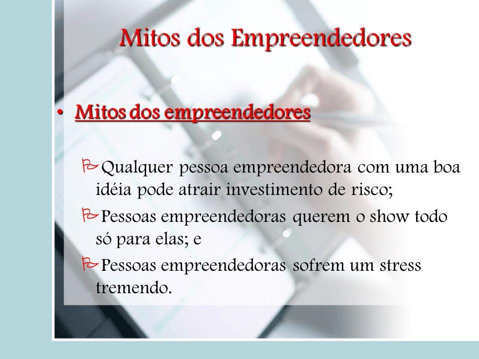 Mitos dos Empreendedores