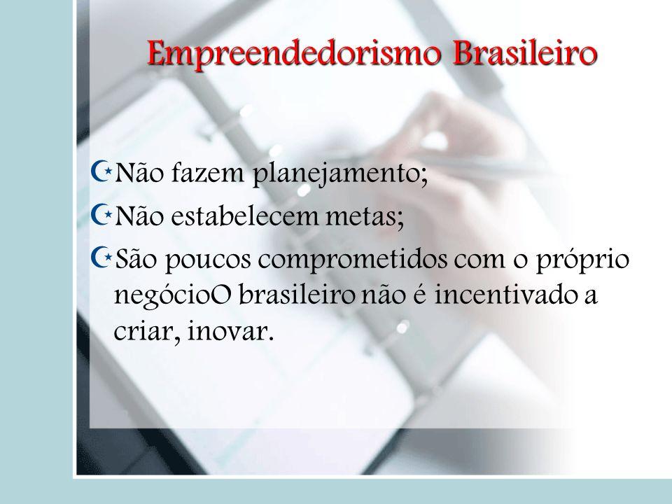 Empreendedorismo Brasileiro