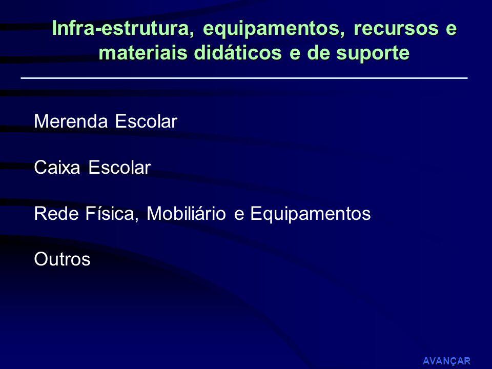 Infra-estrutura, equipamentos, recursos e materiais didáticos e de suporte