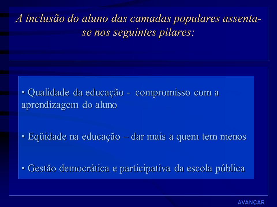 A inclusão do aluno das camadas populares assenta-se nos seguintes pilares: