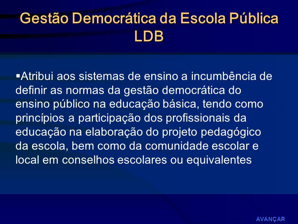Gestão Democrática da Escola Pública LDB