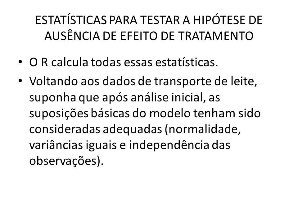 ESTATÍSTICAS PARA TESTAR A HIPÓTESE DE AUSÊNCIA DE EFEITO DE TRATAMENTO