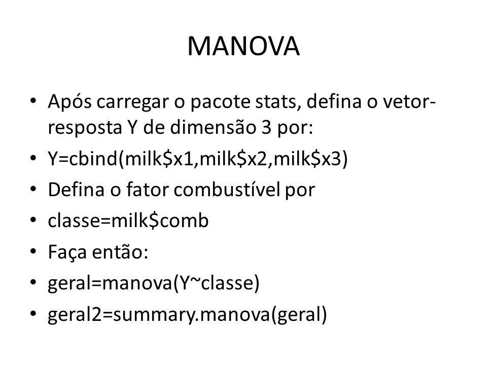 MANOVA Após carregar o pacote stats, defina o vetor-resposta Y de dimensão 3 por: Y=cbind(milk$x1,milk$x2,milk$x3)